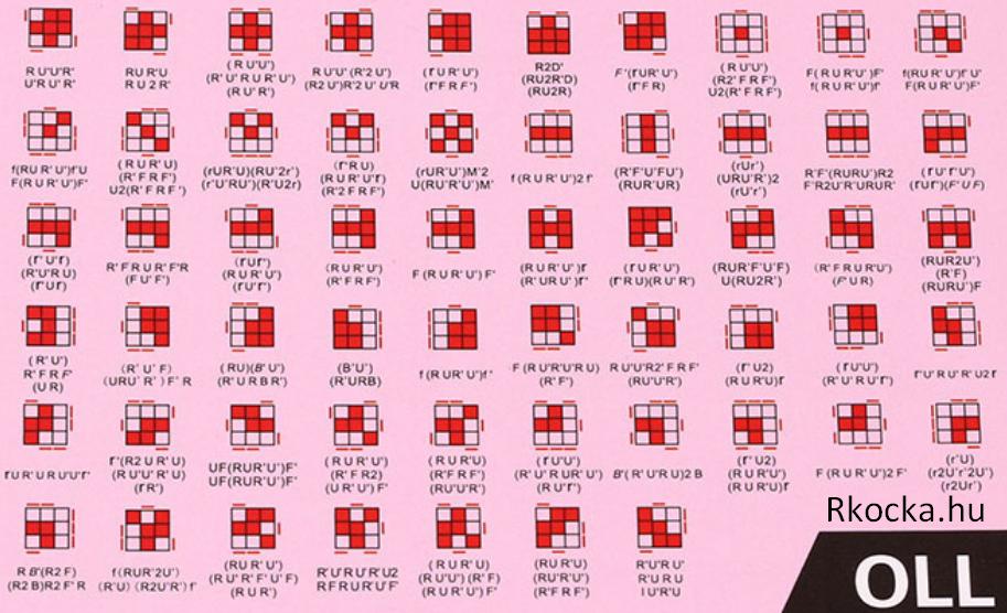 Rubik Kocka Kirakása Fridrich metódus OLL